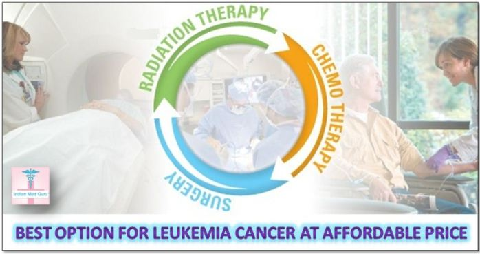Best Option for Leukemia Cancer at Affordable Price